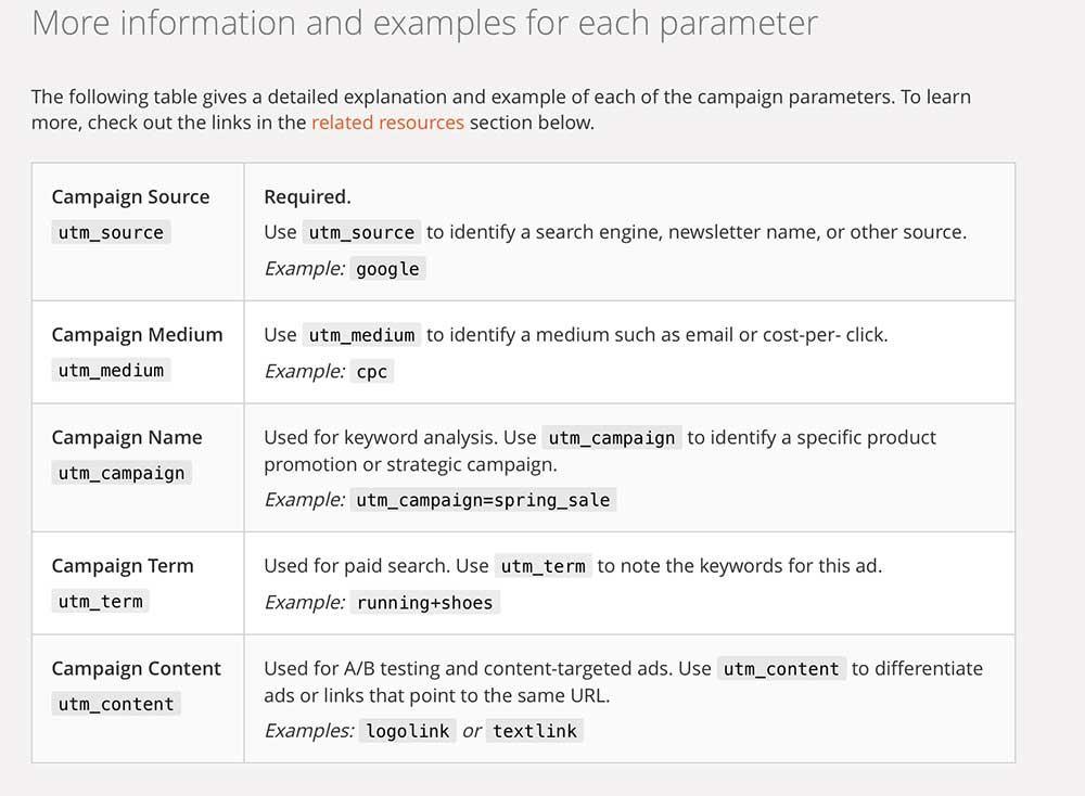 analytics-url-parameters