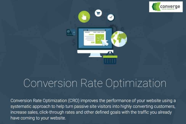 CRO conversion rate optimization